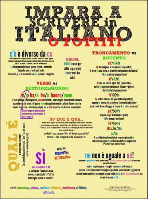 lesson one - imparare a scrivere in italiano