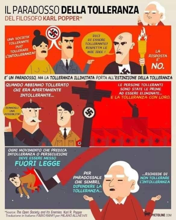 Il paradosso dell'intolleranza